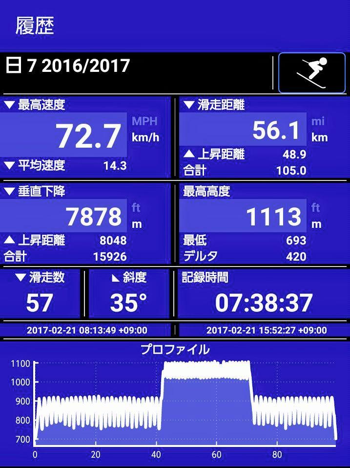 221_skitracks