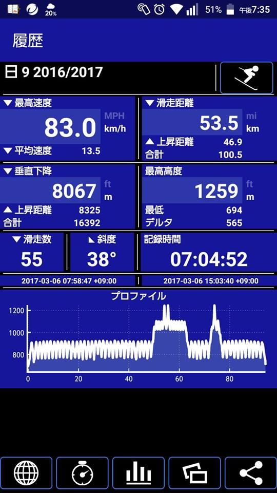 36_skitracks