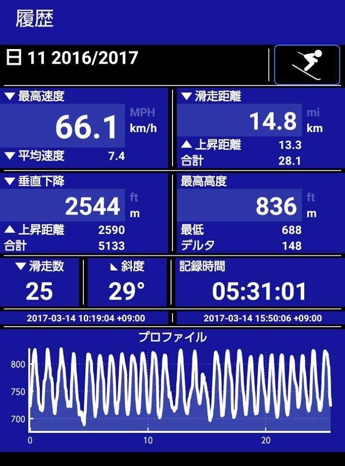 314_skitracks